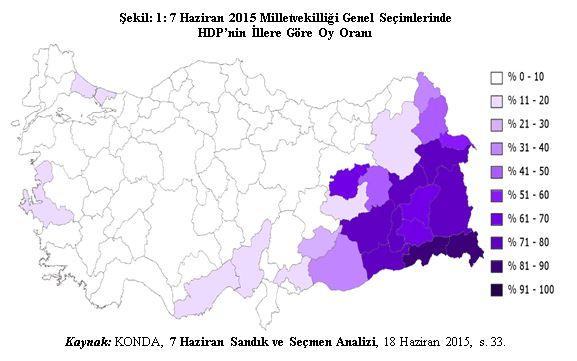 ırak kürt nüfusu 2014